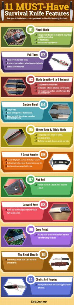 11 MUST-Have Survival Knife Features