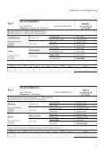 Katalog Ponykörung und Freilaufwettbewerb Warmblut am 13. März 2016 - Seite 5