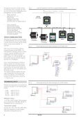 KS 98+ - Isotron Systems BV - Page 2
