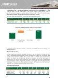 Resultados do 4T15 e de 2015 - Page 6