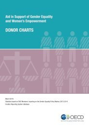 DONOR CHARTS