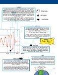 LIGO - Page 7