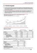 Arbeitsmarkt in Kürze Fluchtmigration - Seite 7