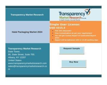 Halal Packaging Market