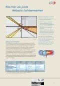 verder - Webasto Marine - Page 5