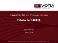Estado de OAXACA
