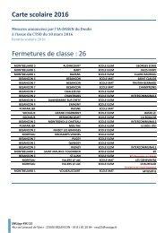 Carte scolaire 2016 Fermetures de classe  26