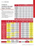 VOTER GUIDE - Page 5