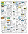 20150313_clasificados - Page 7