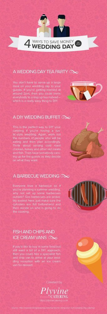 DIY Wedding Catering - 4 Ways to Save Money on Your Wedding Day