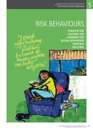 RISK BEHAVIOURS