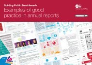 practice in annual reports