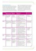 Diagnostiek bij de uitvoering van de Participatiewet - Page 5