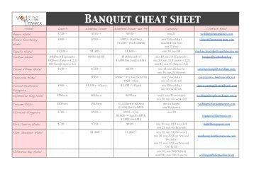wedding speech roles cheat sheet best man speech