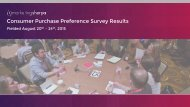 Consumer Purchase Preference Survey Results