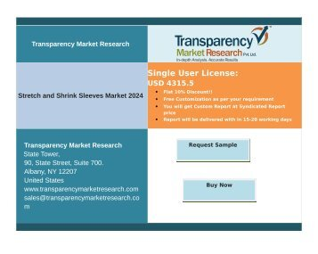 Stretch and Shrink Sleeves Market