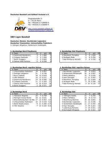 Abschlusstabellen DBV Ligen Baseball 2012 - Deutscher Baseball ...