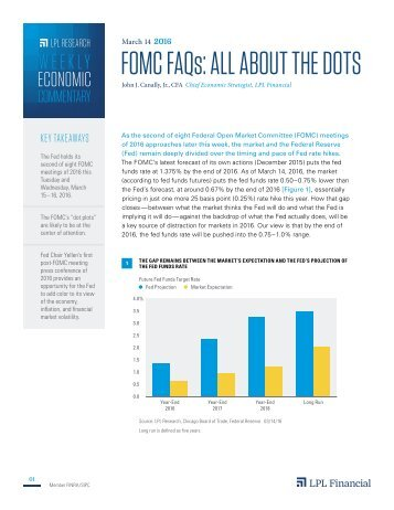 FOMC FAQs ALL ABOUT THE DOTS