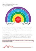 URBAN HEALTH IMPACT ASSESSMENT METHODOLOGY (UrHIA) - Page 5