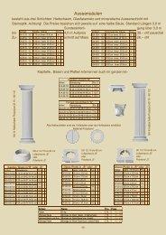 Katalog 2012_reziso - Valentino & Co. GmbH