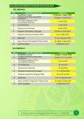 tahun kualifikasi Terapan pengetahuan - Page 5