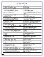 البيانات حسب التخصص1435 - Page 5