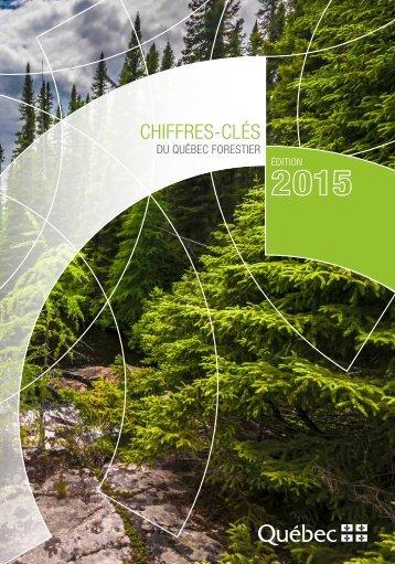 CHIFFRES-CLÉS