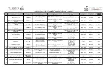 PROGRAMAS EDUCATIVOS CON VALIDEZ OFICIAL DE ESTUDIOS DEL TIPO SUPERIOR