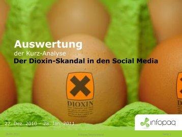 Der Dioxin-Skandal in den Social Media - Infopaq  Deutschland GmbH