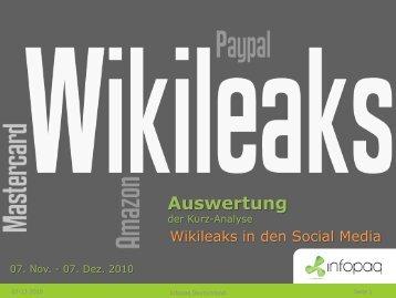 Auswertung - Infopaq Deutschland GmbH