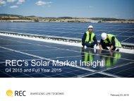 REC's Solar Market Insight