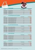 Chemikalien:  gebrauchsfertige Maßlösungen & Standards - Seite 2