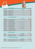 Chemikalien:  gebrauchsfertige Maßlösungen & Standards - Seite 4