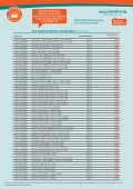 Chemikalien:  gebrauchsfertige Maßlösungen & Standards - Seite 5