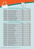 Chemikalien:  gebrauchsfertige Maßlösungen & Standards - Seite 6