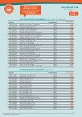 Chemikalien:  gebrauchsfertige Maßlösungen & Standards - Seite 7