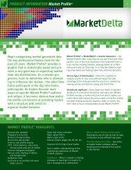 Market Delta - Market Profile