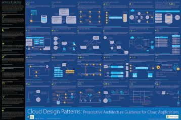 MS Cloud Design Patterns Infographic 2015