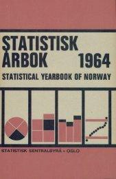 Norway Yearbook - 1964