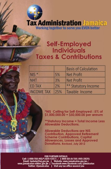 Taxes and Contributions (Self-employed) - Tax Administration ...
