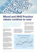 Dental Bulletin - Page 2