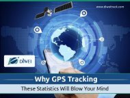 How GPS 3G Tracking Device is Beneficial for You