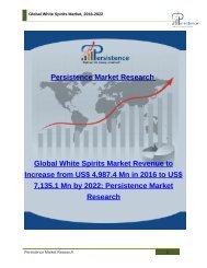 Global White Spirits Market, 2016-2022