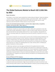 Global Dashcams Market to 2022 Size,Share,Growth, Trends and Forecast,By Credence Research