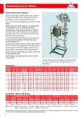 Rührverschlüsse - Juchheim Laborgeräte GmbH in Bernkastel Kues - Seite 6