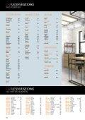 C+S Fliesenkatalog - Page 4