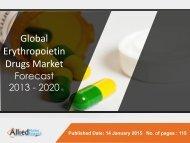 Global Erythropoietin Drugs Market
