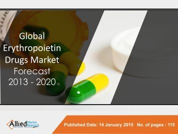 Global Erythropoietin Drugs Market
