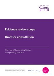 Evidence review scope Draft for consultation
