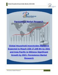 Global Household Insecticides Market, 2015-2021